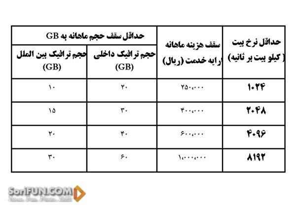 اینرتنت در ایران (1)