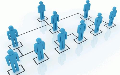 0sneymq3ql7y بازاریابی شبکه ای چیست ؟