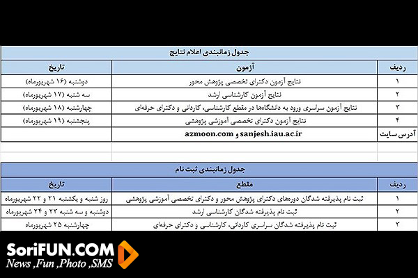 اعلام نتایج آزمون دانشگاه آزاد